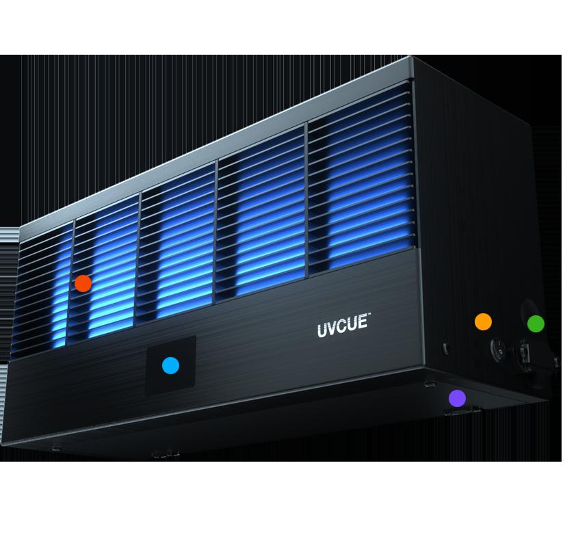 UVCUE Features
